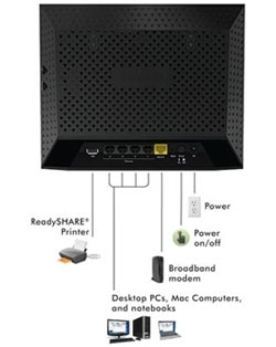 R6300 WiFi Router Product Shot