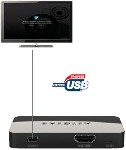PTV3000 Push2TV - Wireless Display Adapter Product Shot