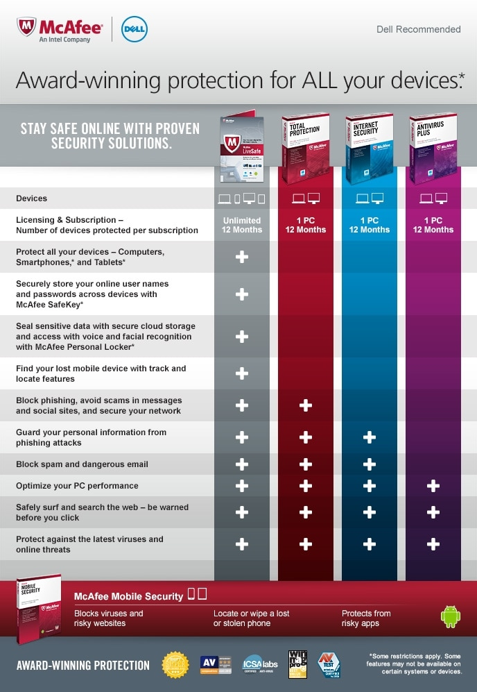 McAfee Product Comparison