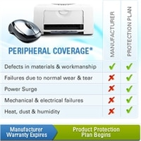 Dell 2-Year Extended Product Protection Plan for Peripherals and Accessories
