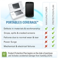 Dell 2-Year Product Protection Plan for Portable Electronics