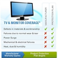 Dell 1-Year Extended Product Protection Plan for TVs and Monitors