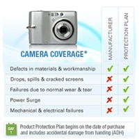 Dell 3-Year Product Protection Plan for Cameras and Camcorders