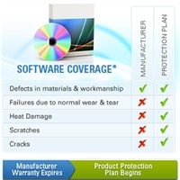 Dell 2-Year Extended Product Protection Plan for Software and Games