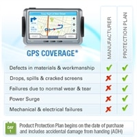 Dell Product Protection Plan for GPS Units - Extended service agreement - parts and labour - 3 years