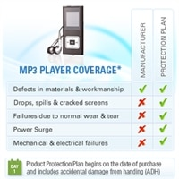 Dell 2-Year Product Protection Plan for MP3 Players