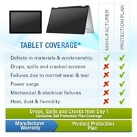 Dell 3-Year ADH Product Protection Plan for Tablets