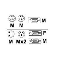 Avocent - Cavo tastiera / video / mouse (KVM) - PS/2 6 pin, HD-15 (M) a DB-9, PS/2 6 pin, HD-15, DIN 5 pin - 1.8 m
