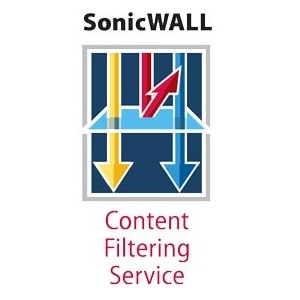 SonicWall Content Filtering Service Premium Business Edition for TZ